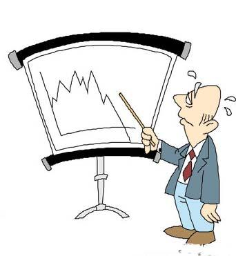 散户炒股技术有哪些绝招?股民必学