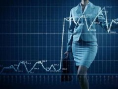 股票技术面进行分析的四个方法揭晓
