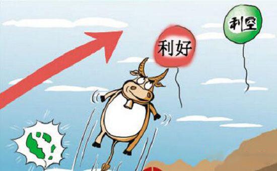 股市中判断股市消息是利好还是利空的方法技巧揭秘