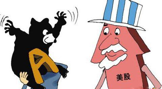 三安光电股份有限公司受中美贸易战牵连 股市价格走势呈现下滑趋