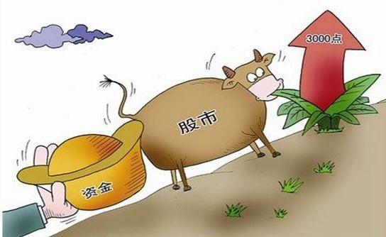 【狐狸点评10.22】存量行情 下跌攒股票上涨攒钱-牛吧云播