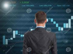 新手基础知识:股票看盘都应该看些什么?