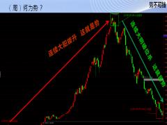 股票如何识别与定义势—牛吧云播