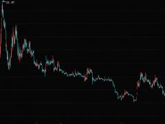 怎么买股票-牛吧云播